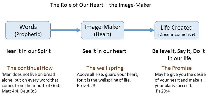 2014-09-21 Image-Maker