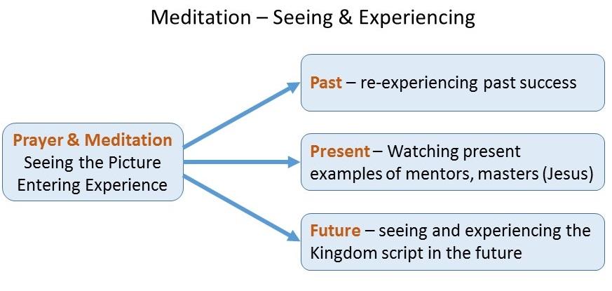 2014-09-27 meditation