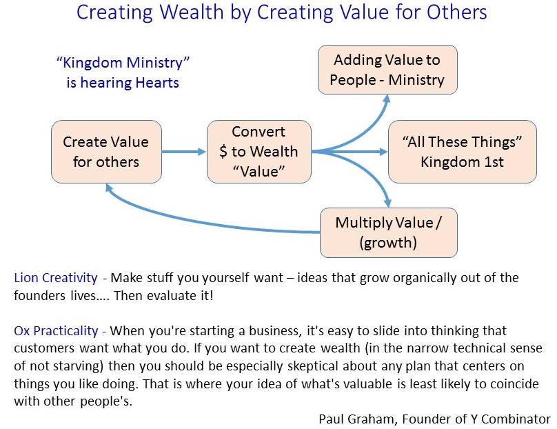 2015-09-05 Wealth Mentality