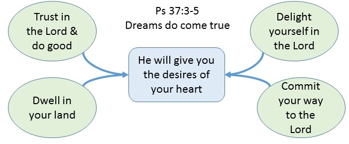 2015-12-20 desires