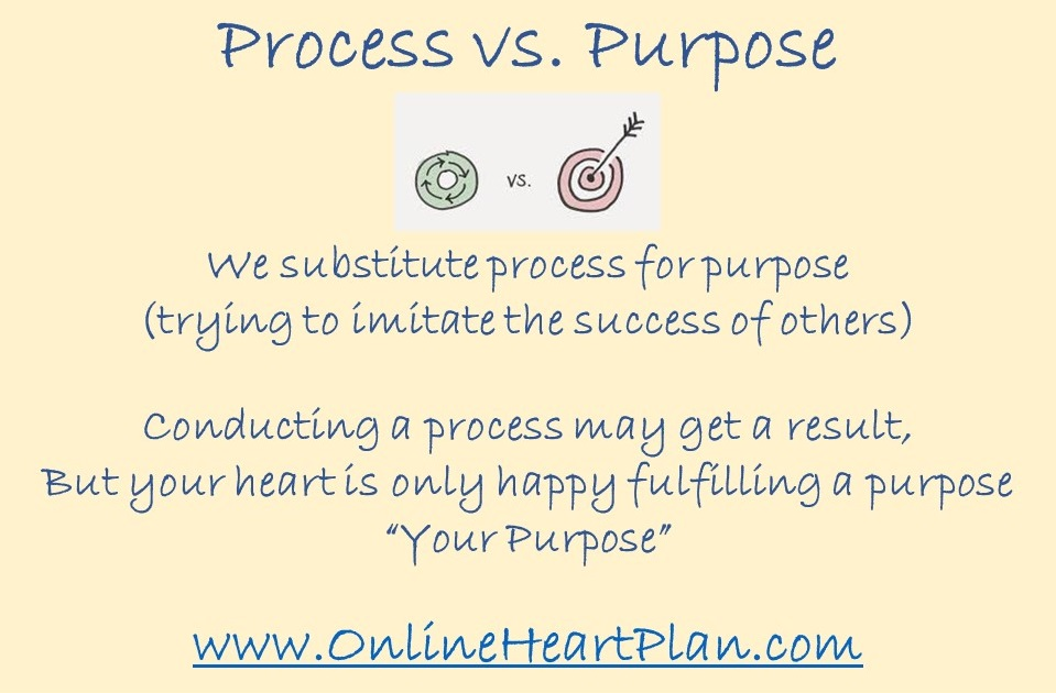 Substituting Process for Purpose