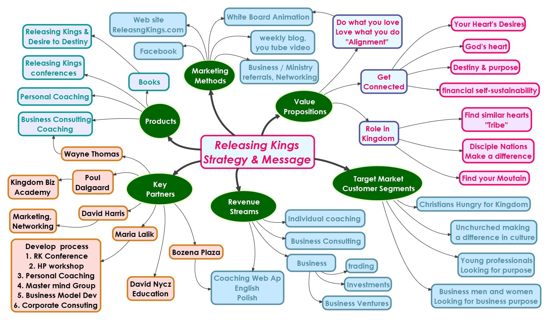 2014-11-23 RK Marketing